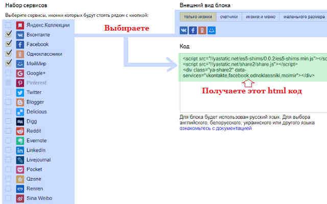 Социальные кнопки wordpress без плагинов