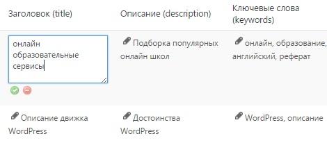 All In One SEO Pack вWordPress